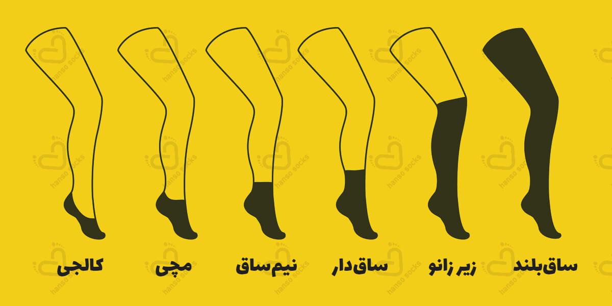 انواع مدل های جوراب مردانه و زنانه